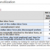 """News Analysis: Is the Unemployment Rate """"a Hoax?"""""""
