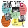 Trivia: Pro-Level Protests