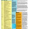45 x 45 x 45 Chart