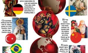 Trivia: Santas Around the World
